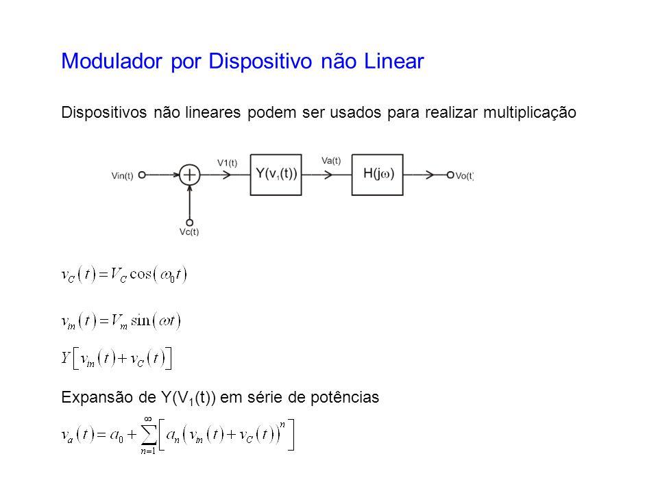 Modulador por Dispositivo não Linear Dispositivos não lineares podem ser usados para realizar multiplicação Expansão de Y(V 1 (t)) em série de potênci