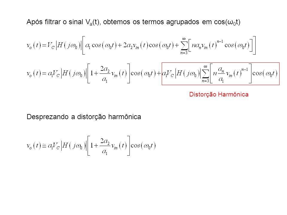 Após filtrar o sinal V a (t), obtemos os termos agrupados em cos(ω 0 t) Distorção Harmônica Desprezando a distorção harmônica