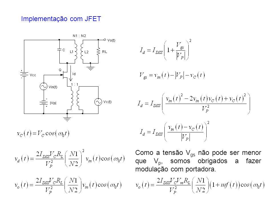 Implementação com JFET Como a tensão V gs não pode ser menor que V p, somos obrigados a fazer modulação com portadora.