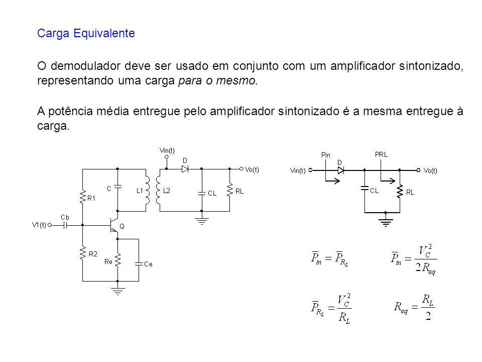 Carga Equivalente O demodulador deve ser usado em conjunto com um amplificador sintonizado, representando uma carga para o mesmo. A potência média ent