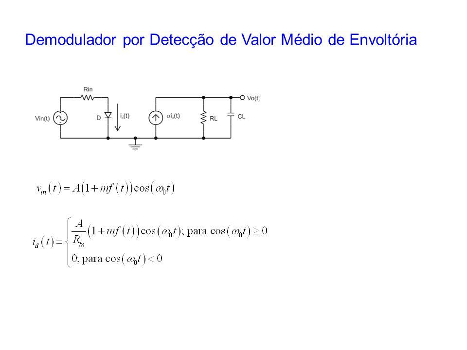 Demodulador por Detecção de Valor Médio de Envoltória