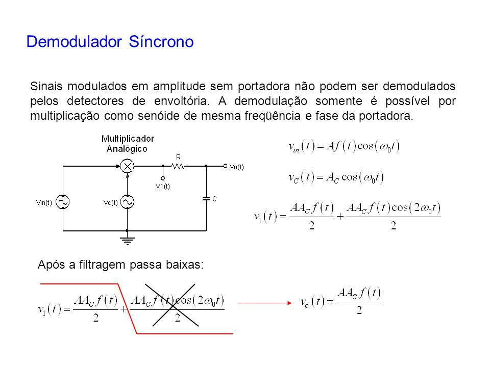 Demodulador Síncrono Sinais modulados em amplitude sem portadora não podem ser demodulados pelos detectores de envoltória. A demodulação somente é pos