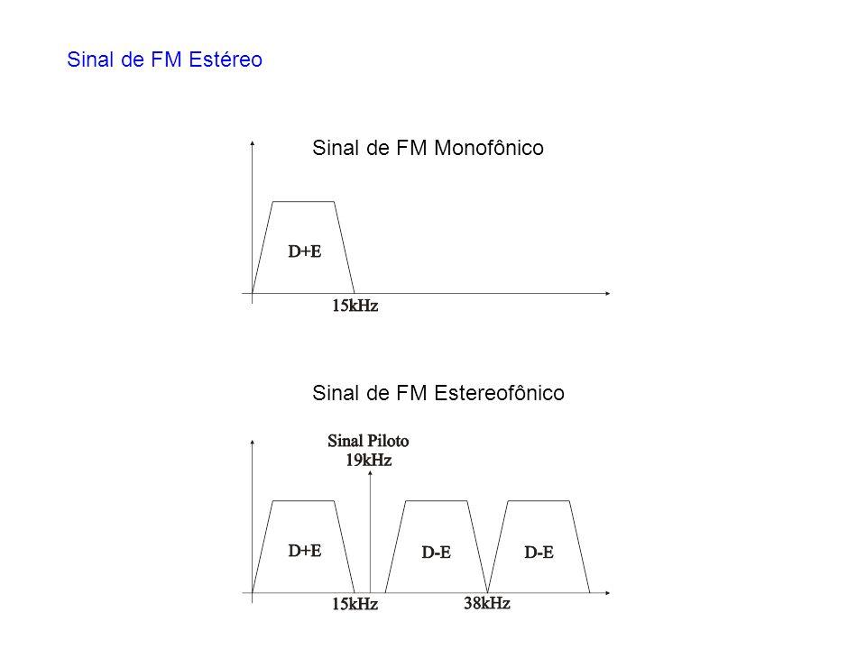 Sinal de FM Estéreo Sinal de FM Monofônico Sinal de FM Estereofônico