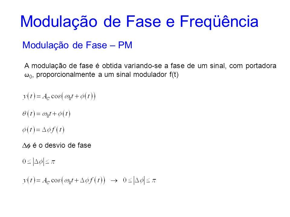 Modulação de Fase – PM Modulação de Fase e Freqüência A modulação de fase é obtida variando-se a fase de um sinal, com portadora 0, proporcionalmente
