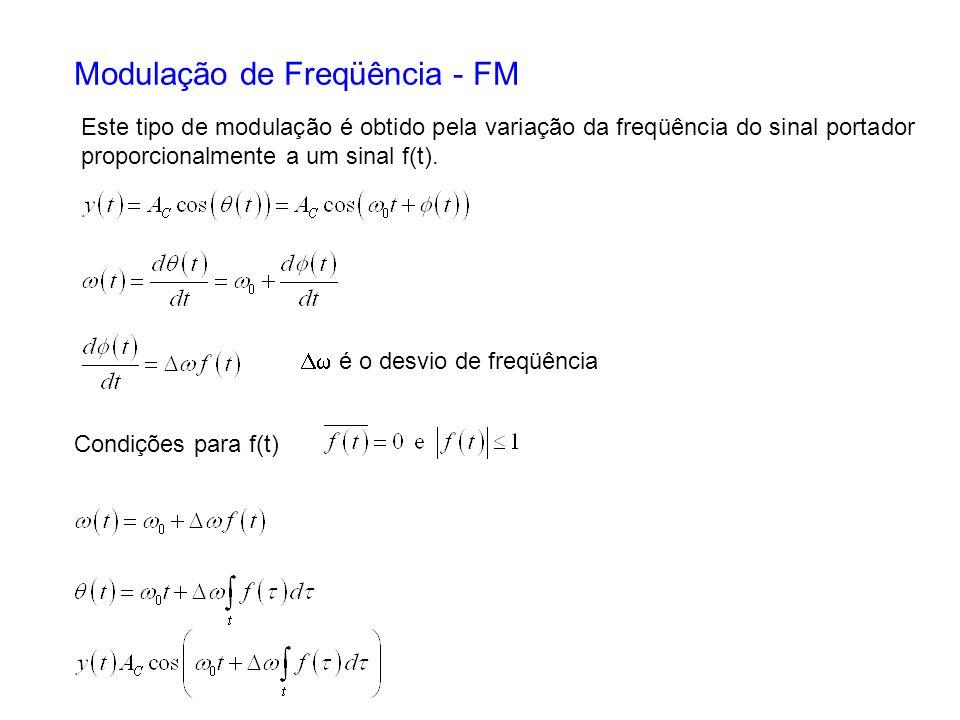 Modulação de Freqüência - FM Este tipo de modulação é obtido pela variação da freqüência do sinal portador proporcionalmente a um sinal f(t). é o desv