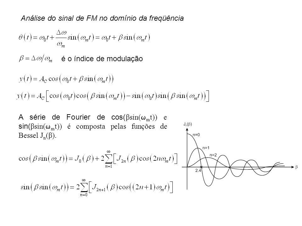 Análise do sinal de FM no domínio da freqüência é o índice de modulação A série de Fourier de cos( βsin( m t)) e sin( βsin( m t)) é composta pelas fun