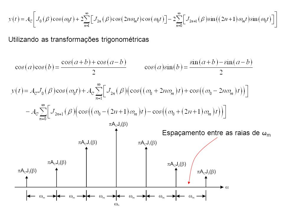 Utilizando as transformações trigonométricas Espaçamento entre as raias de m