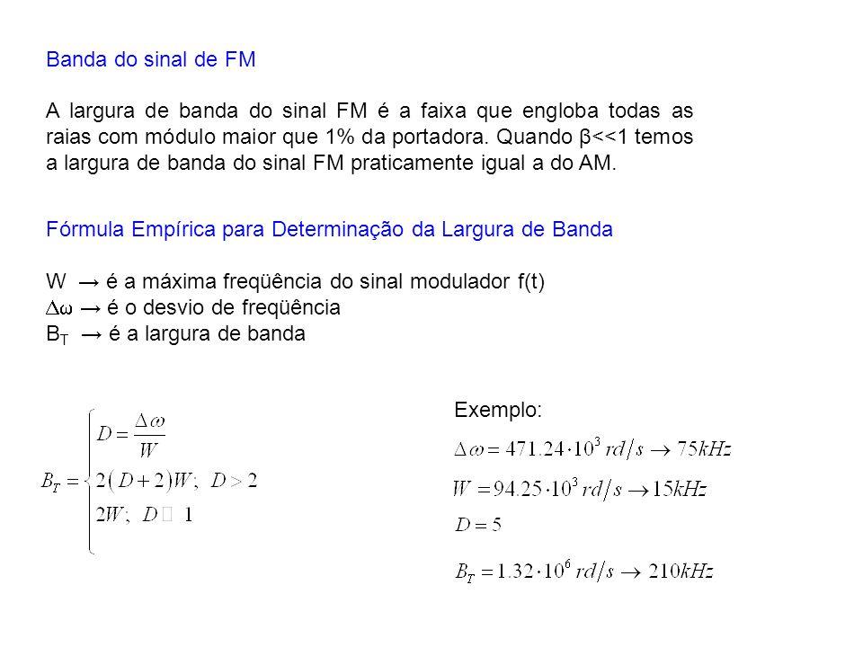 Banda do sinal de FM A largura de banda do sinal FM é a faixa que engloba todas as raias com módulo maior que 1% da portadora. Quando β<<1 temos a lar