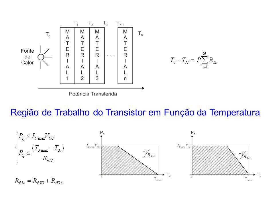 Região de Trabalho do Transistor em Função da Temperatura