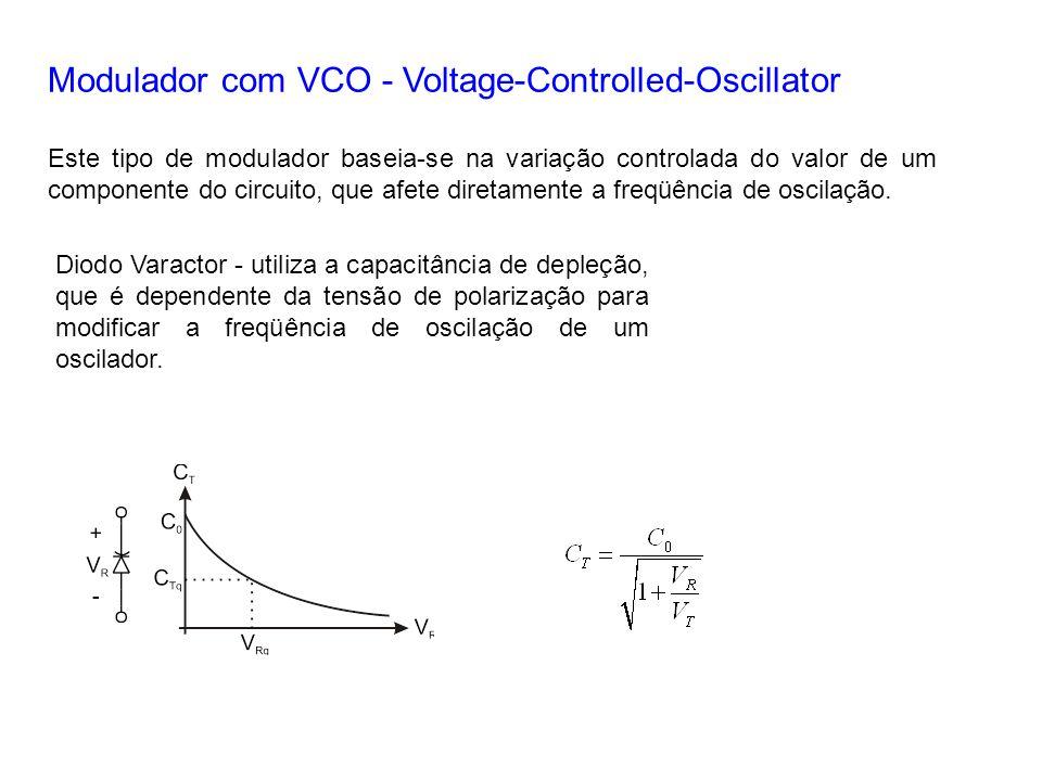 Modulador com VCO - Voltage-Controlled-Oscillator Este tipo de modulador baseia-se na variação controlada do valor de um componente do circuito, que a