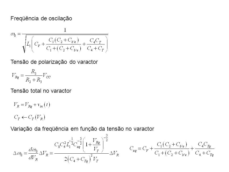 Freqüência de oscilação Tensão de polarização do varactor Tensão total no varactor Variação da freqüência em função da tensão no varactor