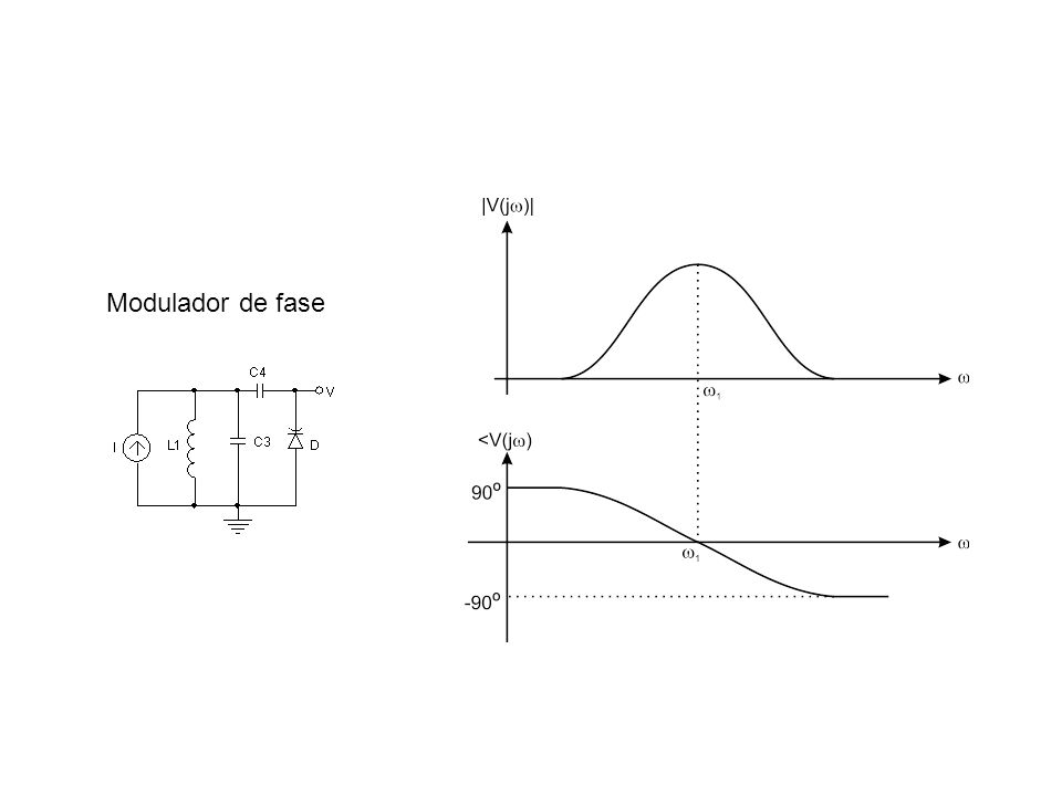 Modulador de fase