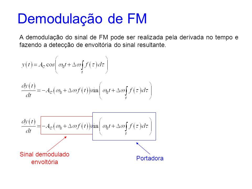 Demodulação de FM A demodulação do sinal de FM pode ser realizada pela derivada no tempo e fazendo a detecção de envoltória do sinal resultante. Sinal