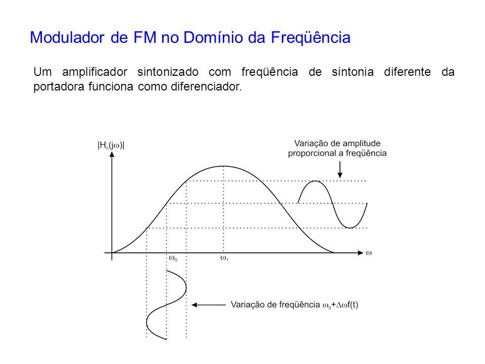 Modulador de FM no Domínio da Freqüência Um amplificador sintonizado com freqüência de sintonia diferente da portadora funciona como diferenciador.