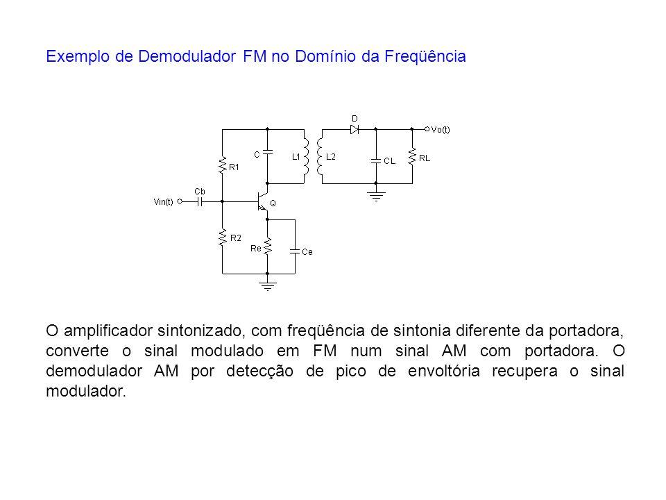 Exemplo de Demodulador FM no Domínio da Freqüência O amplificador sintonizado, com freqüência de sintonia diferente da portadora, converte o sinal mod