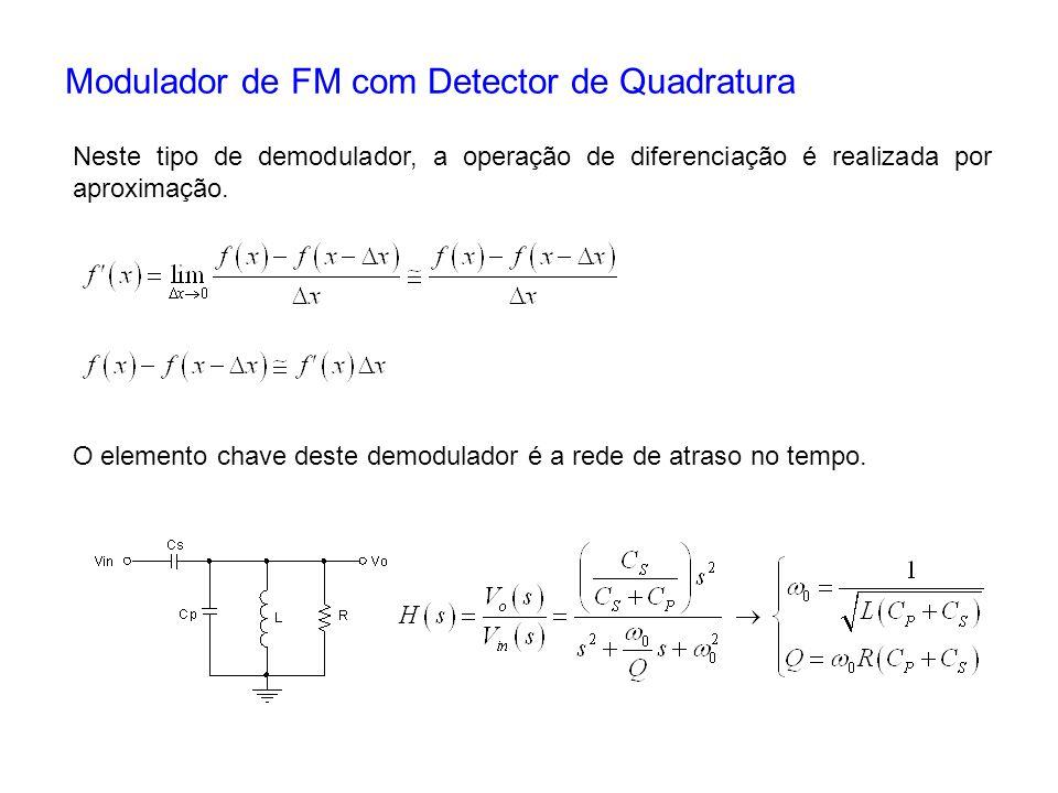 Modulador de FM com Detector de Quadratura Neste tipo de demodulador, a operação de diferenciação é realizada por aproximação. O elemento chave deste