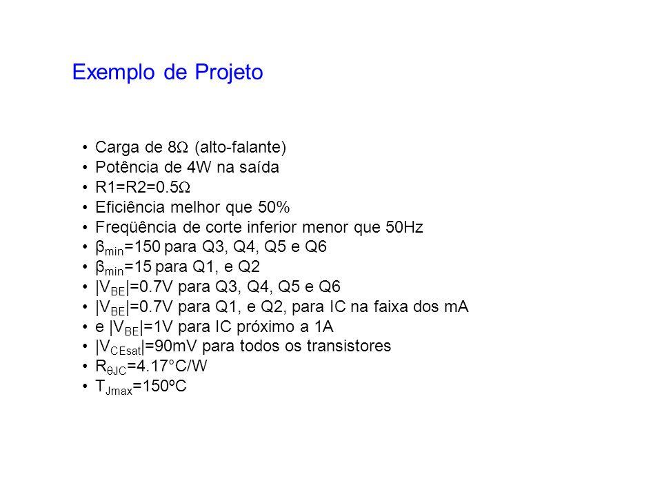 Exemplo de Projeto Carga de 8 (alto-falante) Potência de 4W na saída R1=R2=0.5 Eficiência melhor que 50% Freqüência de corte inferior menor que 50Hz β