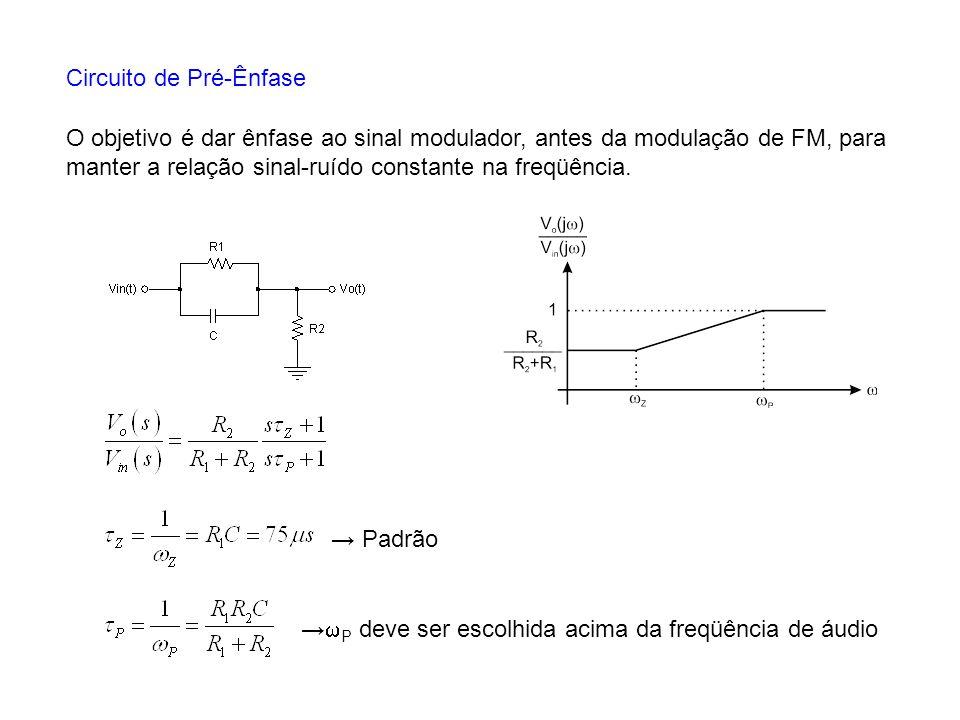 Circuito de Pré-Ênfase O objetivo é dar ênfase ao sinal modulador, antes da modulação de FM, para manter a relação sinal-ruído constante na freqüência