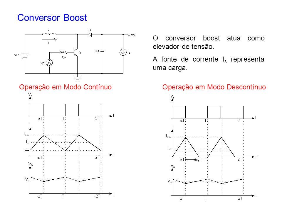 Conversor Boost Operação em Modo ContínuoOperação em Modo Descontínuo O conversor boost atua como elevador de tensão. A fonte de corrente I s represen