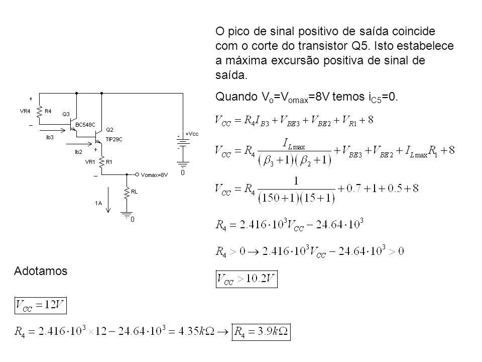 O pico de sinal positivo de saída coincide com o corte do transistor Q5. Isto estabelece a máxima excursão positiva de sinal de saída. Quando V o =V o