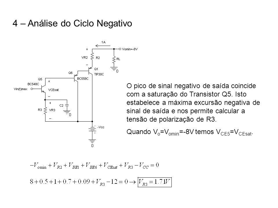4 – Análise do Ciclo Negativo O pico de sinal negativo de saída coincide com a saturação do Transistor Q5. Isto estabelece a máxima excursão negativa
