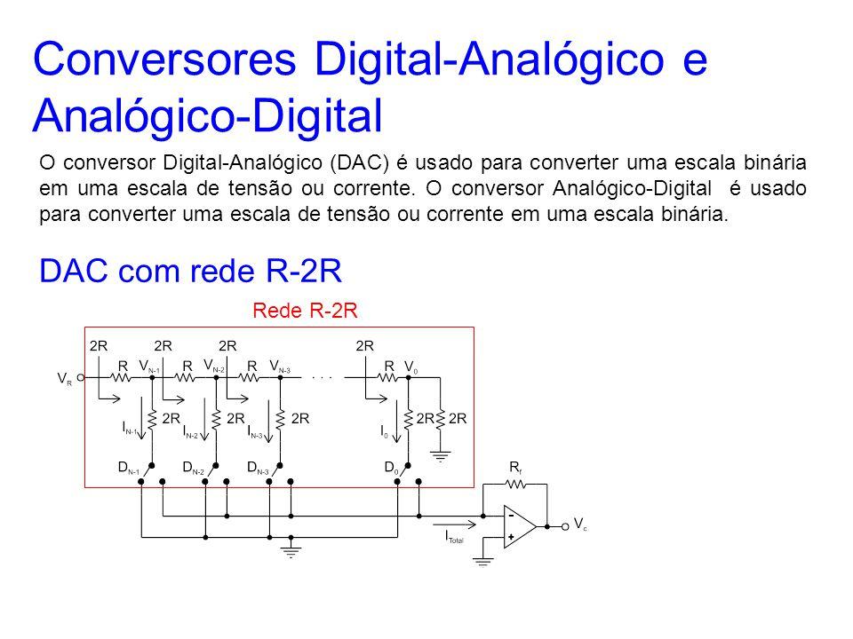 Conversores Digital-Analógico e Analógico-Digital O conversor Digital-Analógico (DAC) é usado para converter uma escala binária em uma escala de tensã