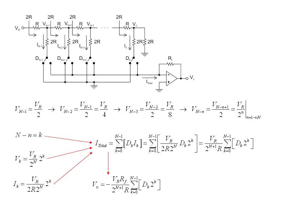 Circuito Sample-Hold O processo de converter um sinal analógico em um equivalente digital não acontece instantaneamente, mas demora algum tempo.