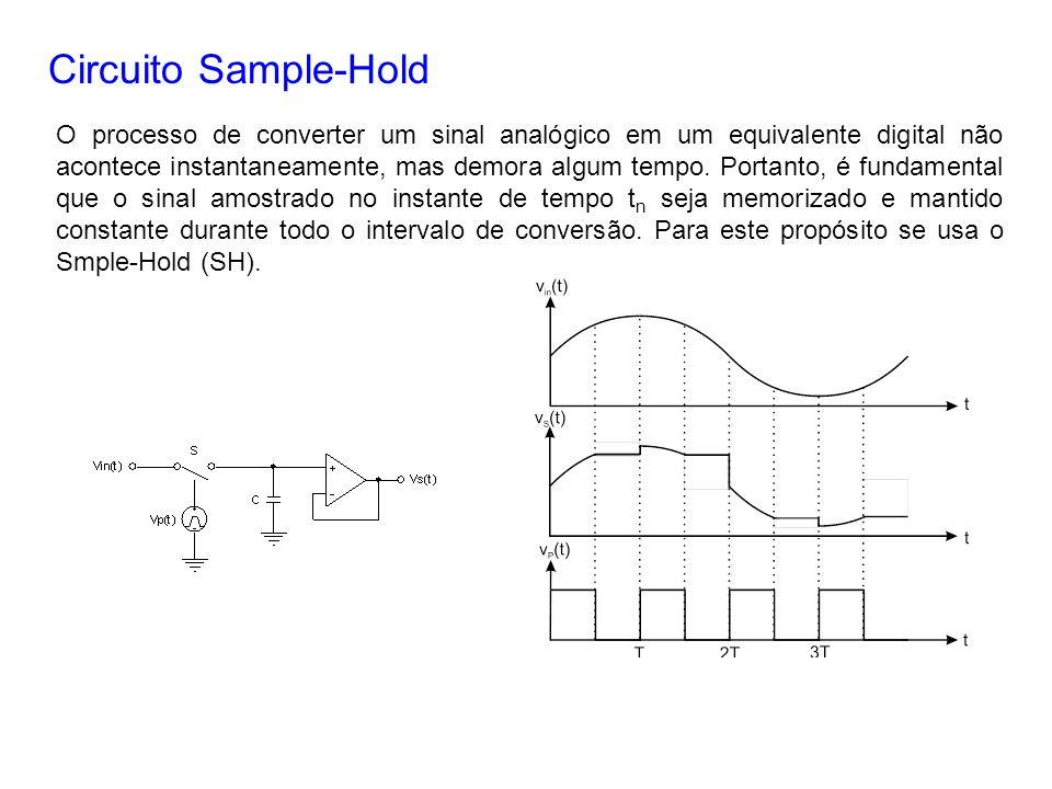 Circuito Sample-Hold O processo de converter um sinal analógico em um equivalente digital não acontece instantaneamente, mas demora algum tempo. Porta