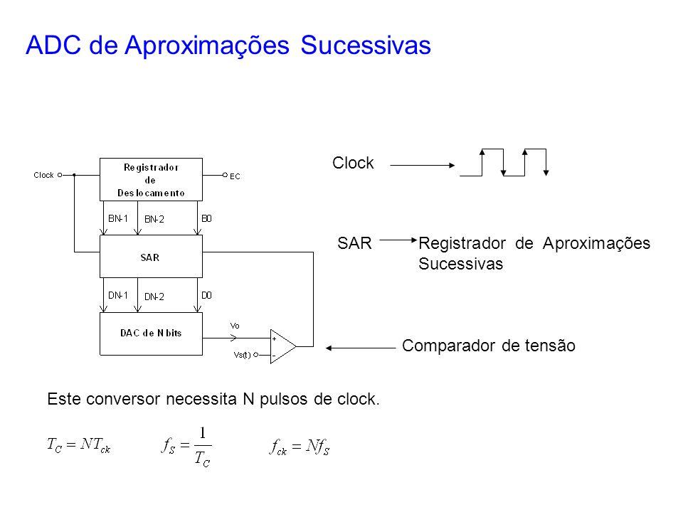 ADC de Aproximações Sucessivas Clock SARRegistrador de Aproximações Sucessivas Comparador de tensão Este conversor necessita N pulsos de clock.