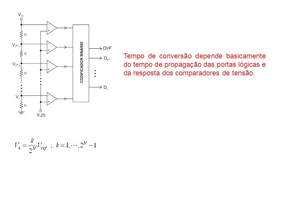 Tempo de conversão depende basicamente do tempo de propagação das portas lógicas e da resposta dos comparadores de tensão.