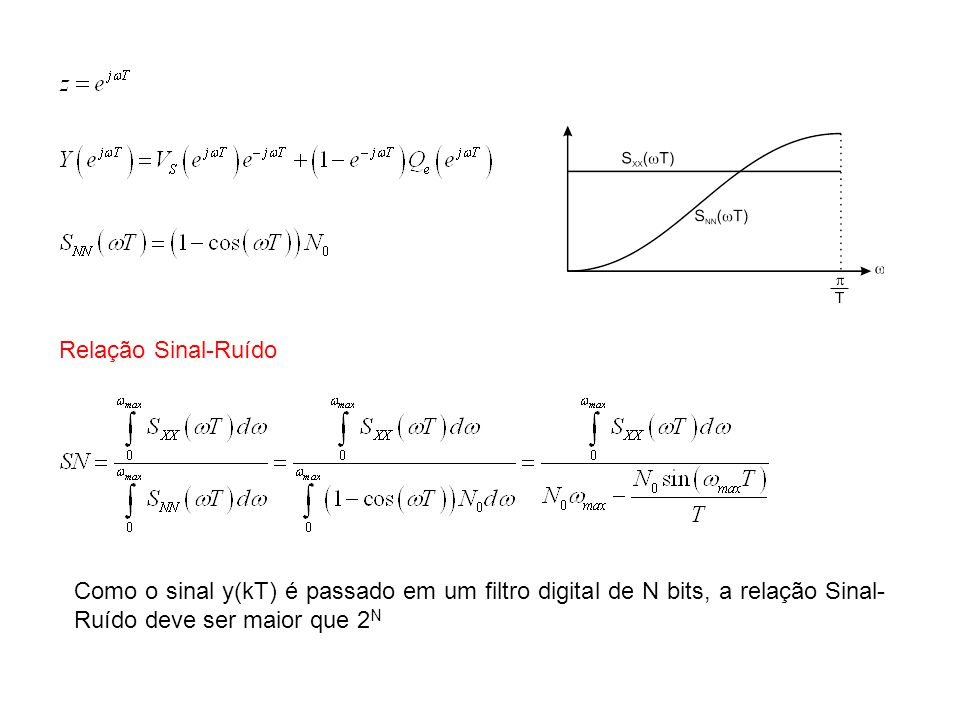 Relação Sinal-Ruído Como o sinal y(kT) é passado em um filtro digital de N bits, a relação Sinal- Ruído deve ser maior que 2 N