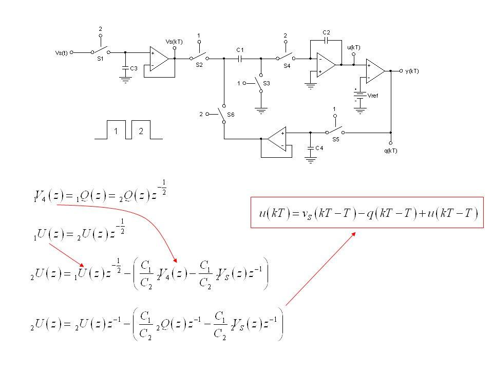Phase Locked Loop (PLL) A idéia central do PLL é controlar a freqüência e a fase de um VCO, através de um sinal de referência com fase Ө in (t).