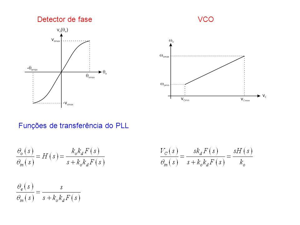 Detector de faseVCO Funções de transferência do PLL