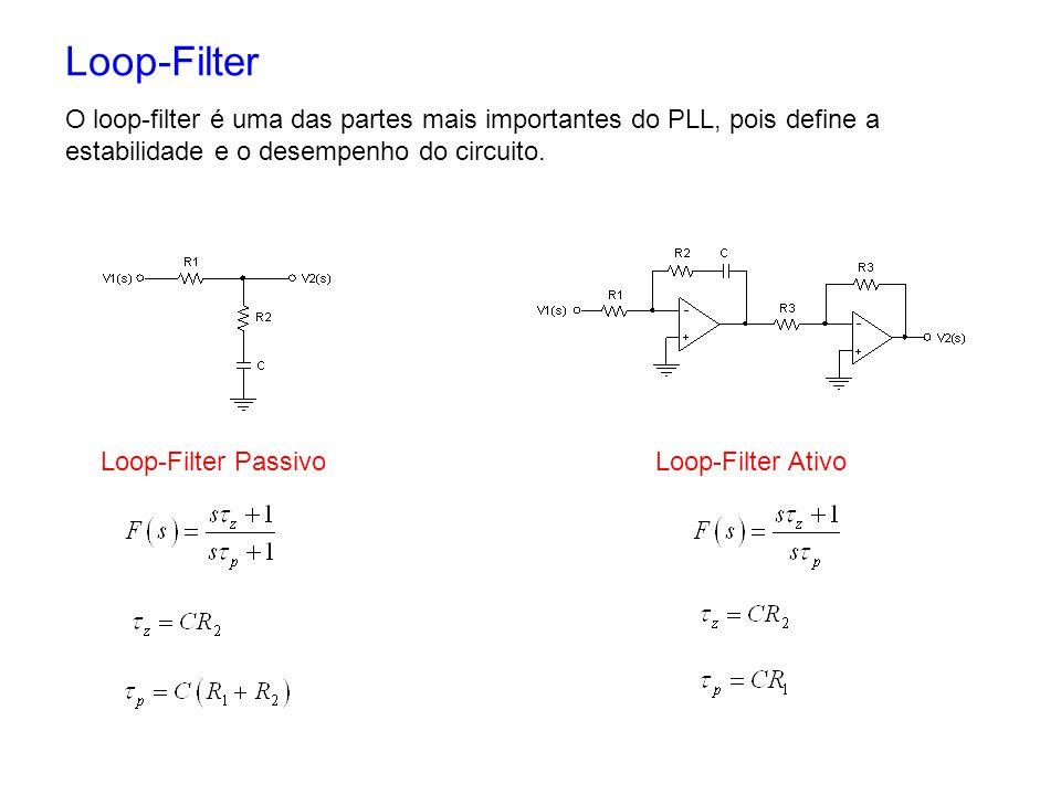 Loop-Filter O loop-filter é uma das partes mais importantes do PLL, pois define a estabilidade e o desempenho do circuito. Loop-Filter PassivoLoop-Fil