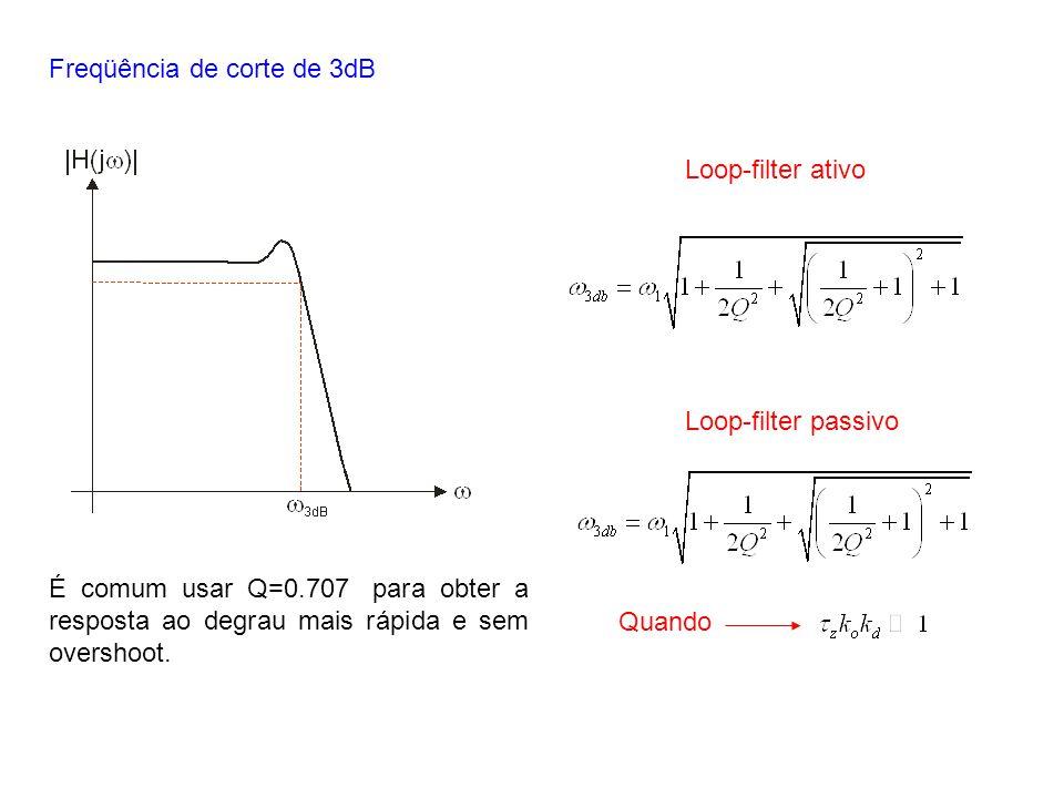 Freqüência de corte de 3dB Loop-filter ativo Loop-filter passivo Quando É comum usar Q=0.707 para obter a resposta ao degrau mais rápida e sem oversho