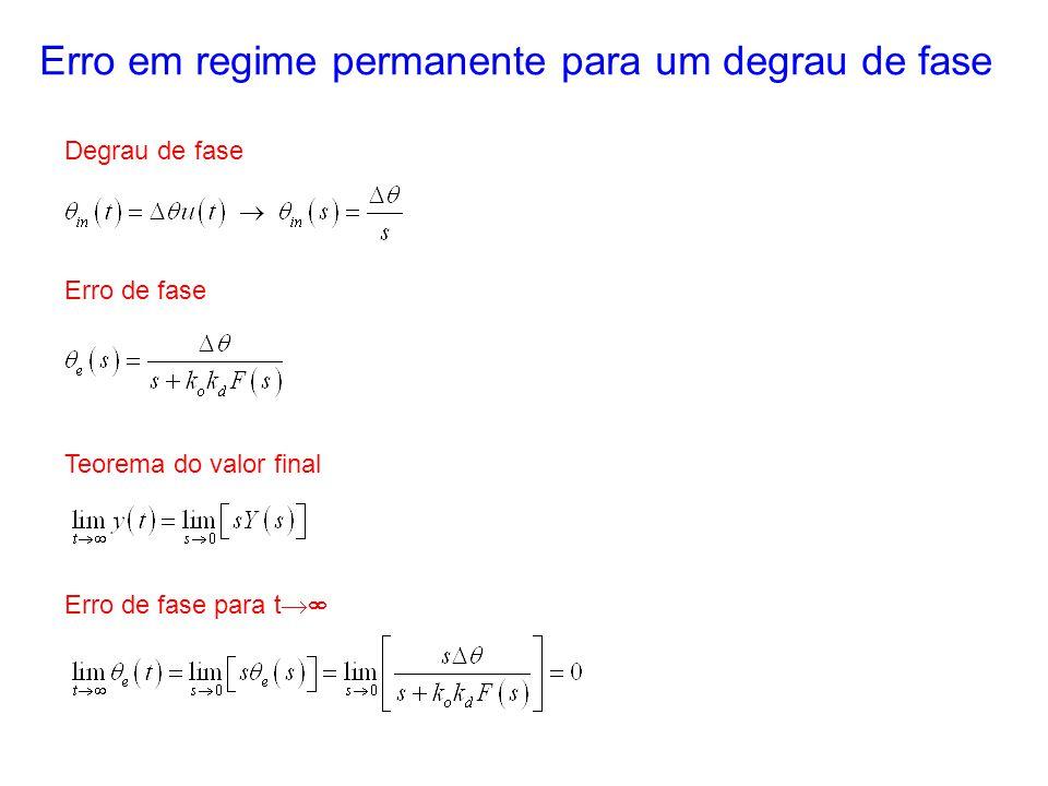 Erro em regime permanente para um degrau de fase Degrau de fase Erro de fase Teorema do valor final Erro de fase para t