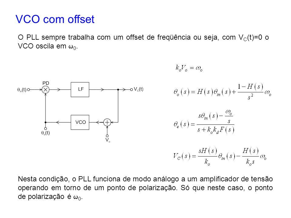VCO com offset O PLL sempre trabalha com um offset de freqüência ou seja, com V C (t)=0 o VCO oscila em 0. Nesta condição, o PLL funciona de modo anál