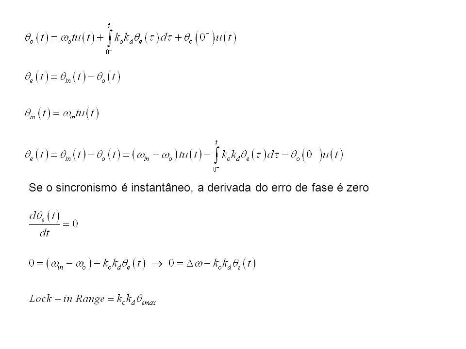 Se o sincronismo é instantâneo, a derivada do erro de fase é zero