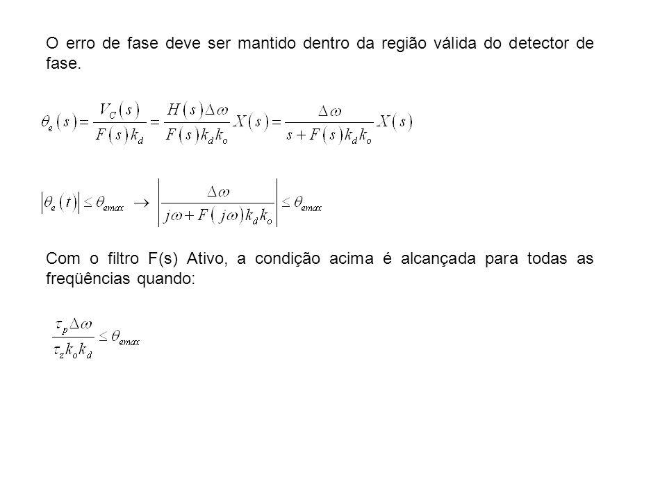 O erro de fase deve ser mantido dentro da região válida do detector de fase. Com o filtro F(s) Ativo, a condição acima é alcançada para todas as freqü