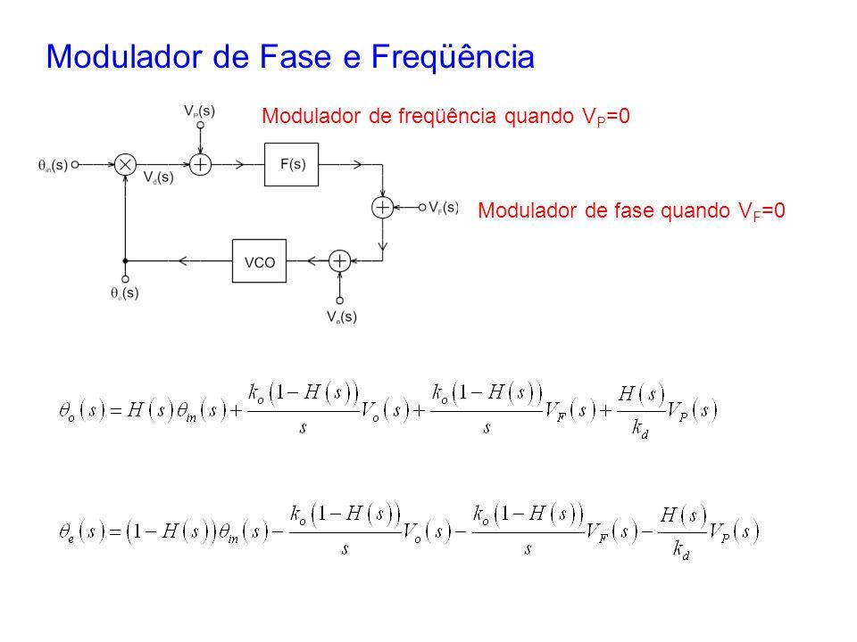 Modulador de Fase e Freqüência Modulador de fase quando V F =0 Modulador de freqüência quando V P =0