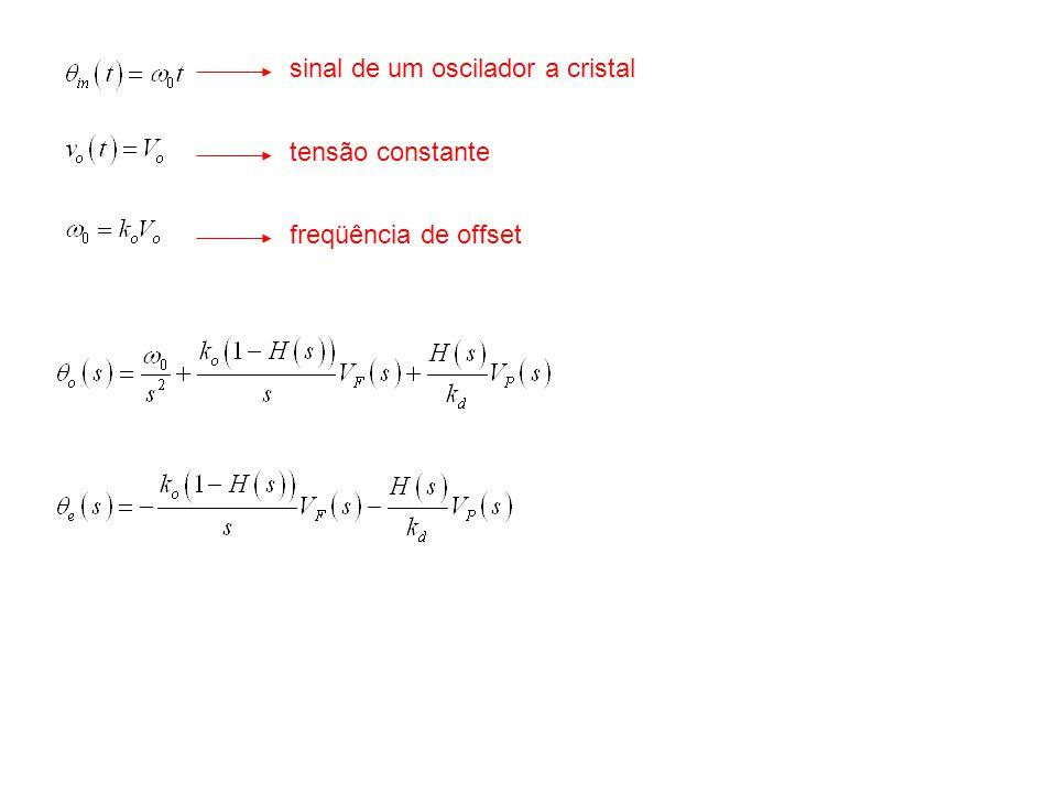 sinal de um oscilador a cristal tensão constante freqüência de offset