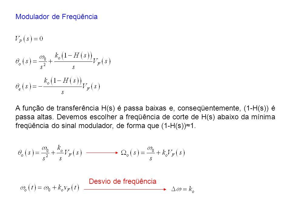 Modulador de Freqüência A função de transferência H(s) é passa baixas e, conseqüentemente, (1-H(s)) é passa altas. Devemos escolher a freqüência de co