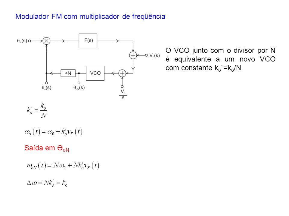 Modulador FM com multiplicador de freqüência O VCO junto com o divisor por N é equivalente a um novo VCO com constante k o `=k o /N. Saída em Ө oN