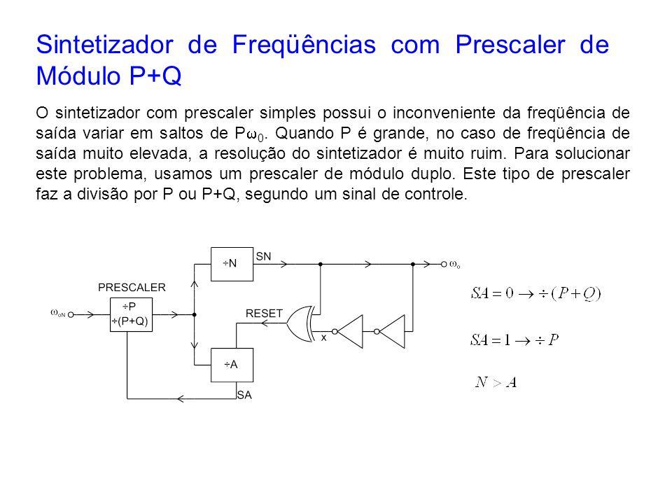 Sintetizador de Freqüências com Prescaler de Módulo P+Q O sintetizador com prescaler simples possui o inconveniente da freqüência de saída variar em s