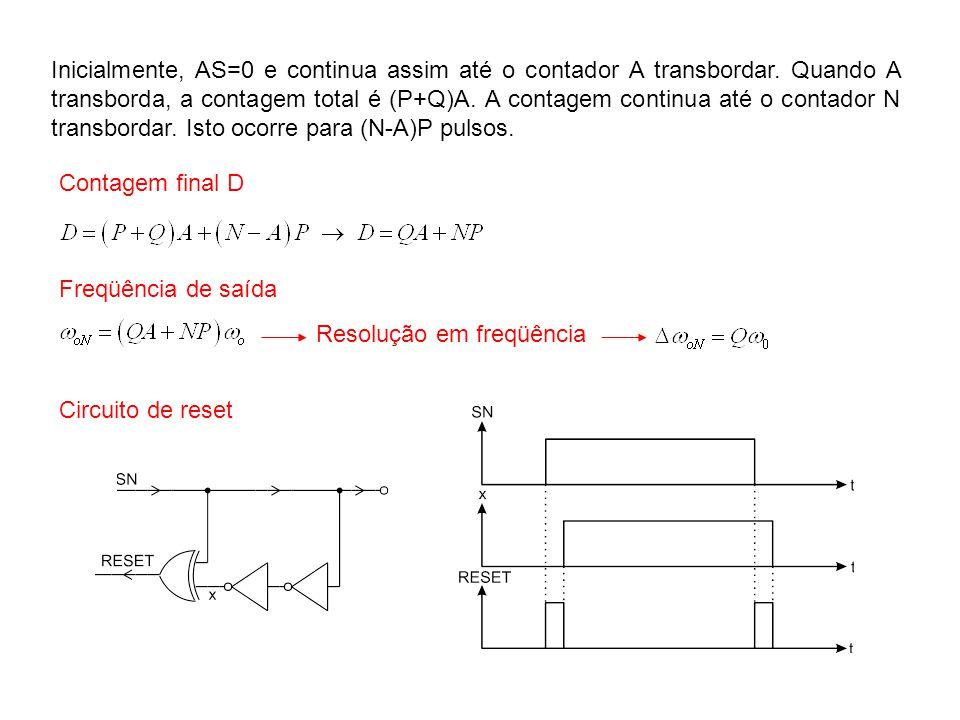 Inicialmente, AS=0 e continua assim até o contador A transbordar. Quando A transborda, a contagem total é (P+Q)A. A contagem continua até o contador N