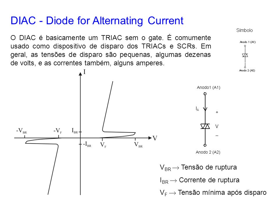 DIAC - Diode for Alternating Current O DIAC é basicamente um TRIAC sem o gate.