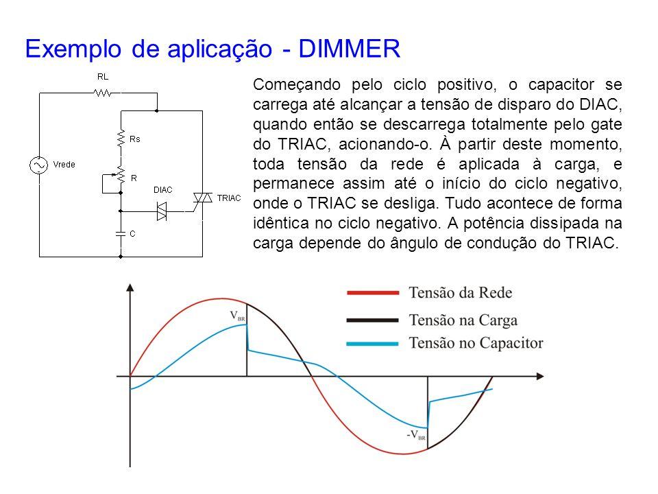 Exemplo de aplicação - DIMMER Começando pelo ciclo positivo, o capacitor se carrega até alcançar a tensão de disparo do DIAC, quando então se descarre