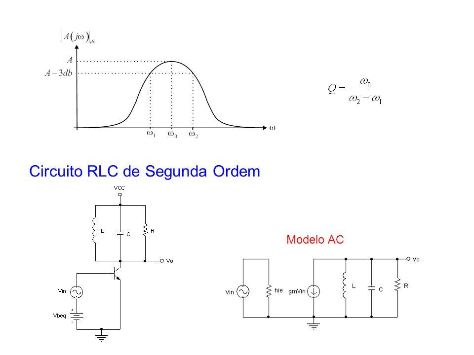 Circuito RLC de Segunda Ordem Modelo AC