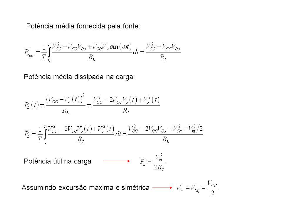 Potência média fornecida pela fonte: Potência média dissipada na carga: Potência útil na carga Assumindo excursão máxima e simétrica