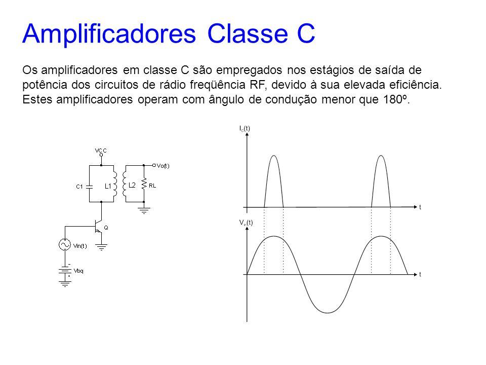 Amplificadores Classe C Os amplificadores em classe C são empregados nos estágios de saída de potência dos circuitos de rádio freqüência RF, devido à